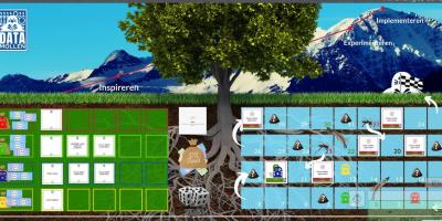Screenshot mollenbord met kaartjes